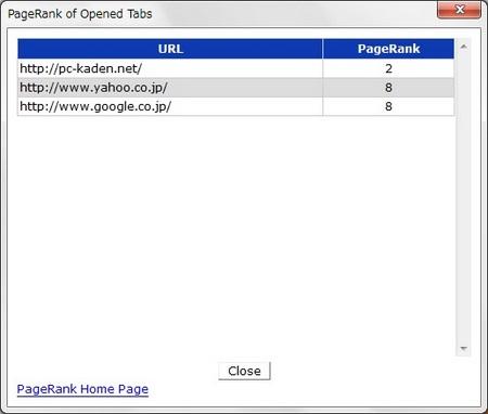 ページランクボタンをクリックするとすべてのタブのページランクが表示