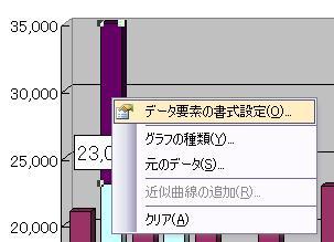棒グラフの合計の部分で右クリックしてデータ要素の書式設定をクリック